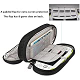 BUBM Double Compartment Storage Case for Sony
