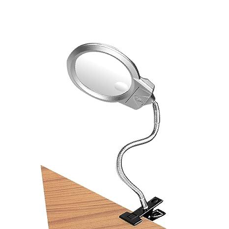 Amazon.com: LED lupa luz de vidrio (2.25 x 5 x Insert lente ...