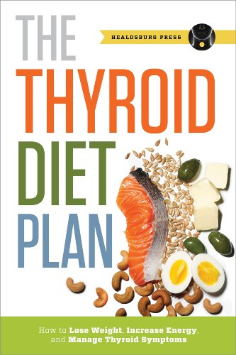 Thyroid Diet Plan Increase Symptoms ebook product image