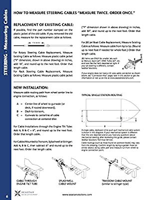 SeaStar SSC135 Series Back Mount Rack Dual Cable Steering
