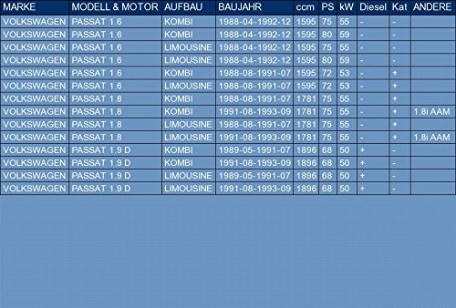 f/ür PASSAT 1.6 1.8 1.9 D KOMBI LIMOUSINE 75//80//72//68hp 1988-1993 ETS-EXHAUST 51936 Endtopf Auspuff Anbauteile