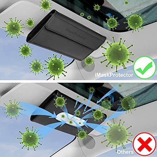 iMaskProtector Mask Holder for Car, Mask Dispenser Car Visor Mask Holder with Mask Hook, Mask Compartment Case, Car Visor Mask Accessories Car Wipes Mask Holder Case Organizer