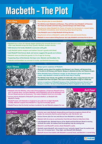 """Macbeth: The Plot 