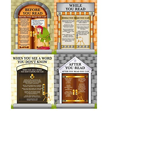 - McDonald Publishing MC-P162 Reading Strategies Teaching Poster Set 4 Posters/Set