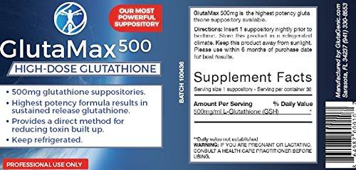 GlutaMax (Glutathione Suppositories 500mg) 30 day supply