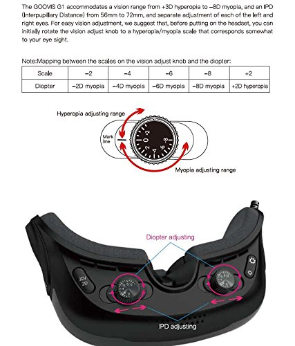 "GOOVIS Virtual Reality Travel 3D Theater VR Glasses 800"" HD"