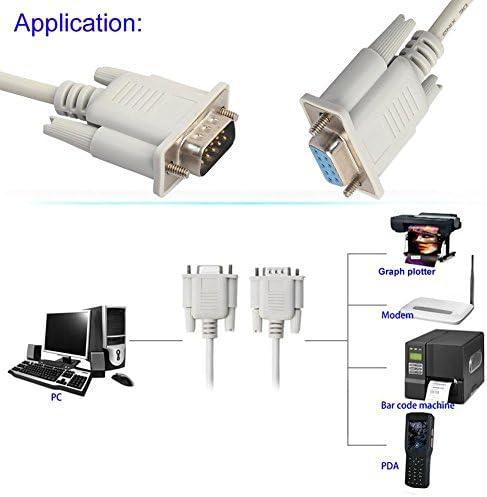 YouN Serial RS232 Cable de extensión de 9 pines macho a hembra DB9 de 9 pines (3 m): Amazon.es: Informática