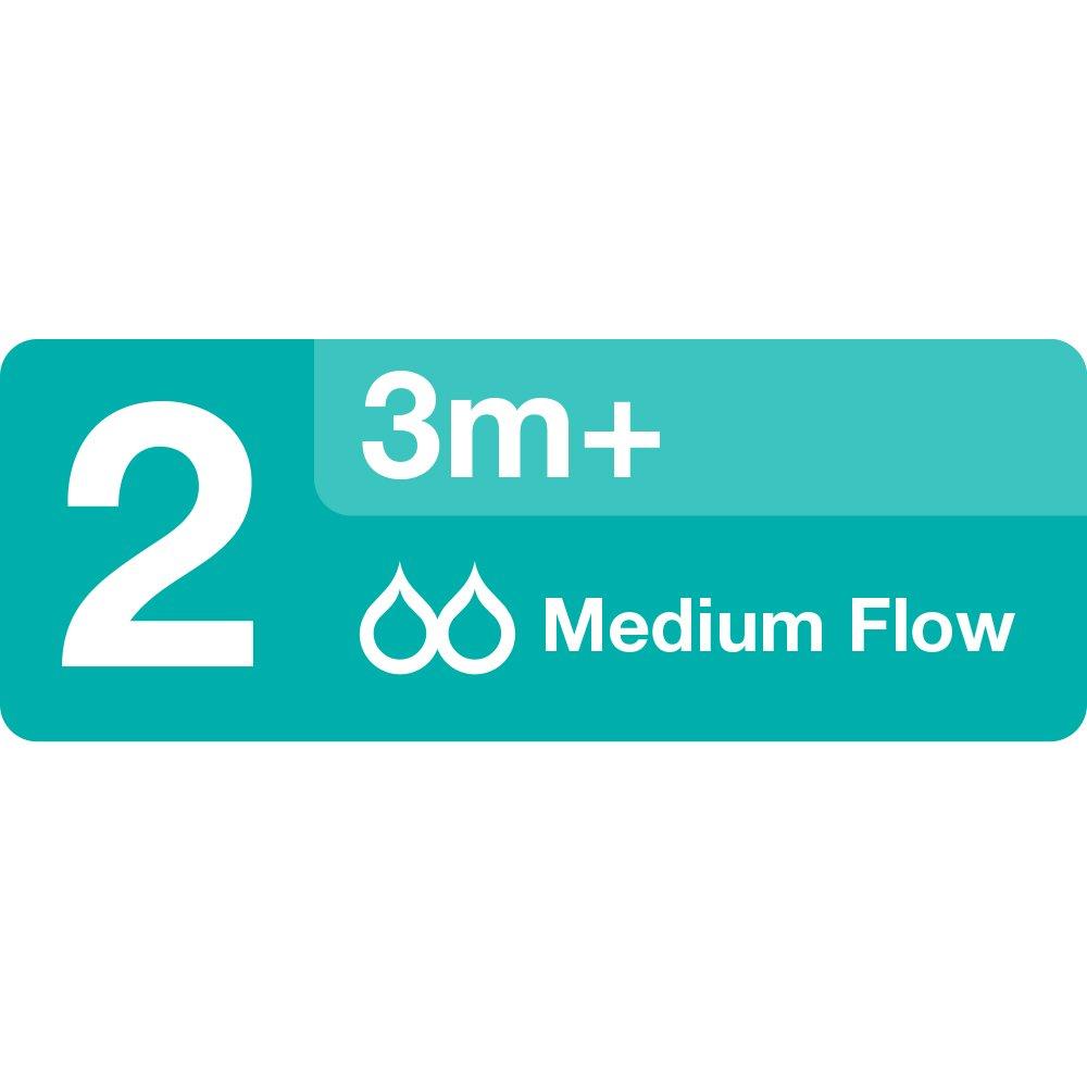 Amazon.com : Evenflo CustomFlow Classic Silicone Nipples, Medium ...