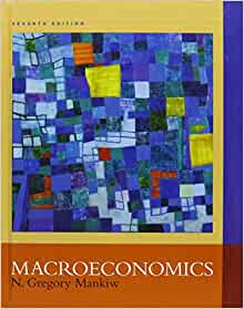 The Ultimate Guide to the Macroeconomics AP Exam