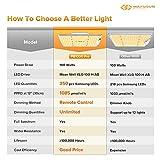 MAXSISUN PB1000 Pro Grow Light, 100W LED Grow