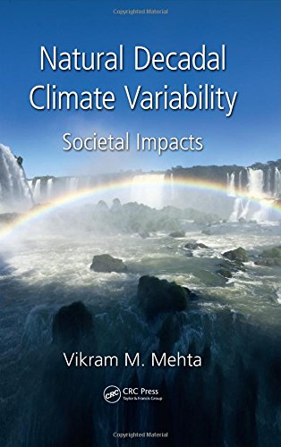 Natural Decadal Climate Variability: Societal Impacts (Drought And Water Crises)