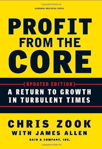 Profit Core Return Growth Turbulent product image
