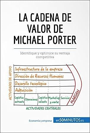 La cadena de valor de Michael Porter: Identifique y