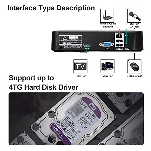 1080P Network Video Recorder, GUUDGO GD-NR01 Wireless 2 5 ONVIF, NVR HD P2P  for IP Security Camera with Mouse + Power Supply