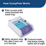 PetSafe PAL00-14242 ScoopFree Original