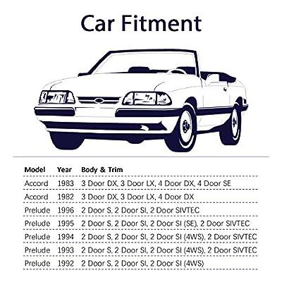 Lantee 100 Pcs Car Front Fender Skirt Push-Type Plastic Nylon Retainer Clips Fasteners Rivets 15 x 12 x 6mm: Automotive