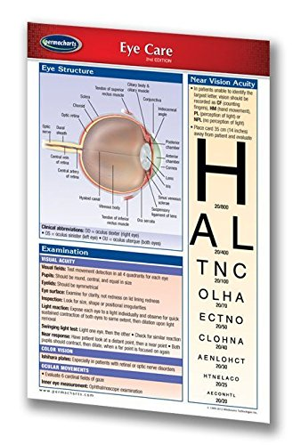 Acuity Eye Care - 9