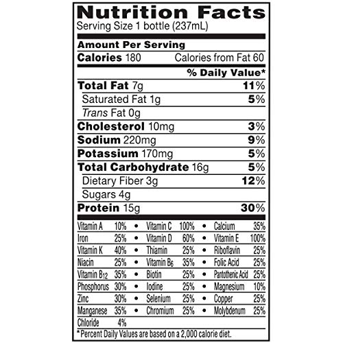 e221abff749fe Boost Calorie Smart Balanced Nutritional Drink, Rich - Import It All