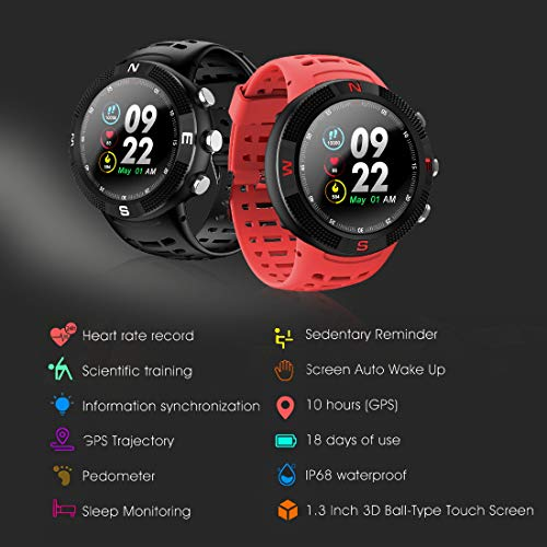 Buy gps running watches for women