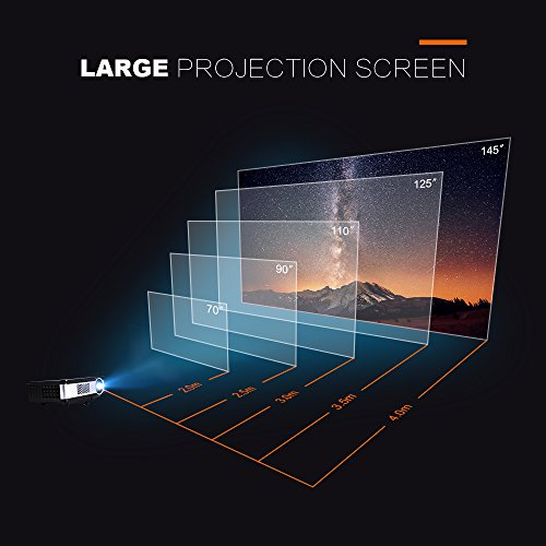 "RAGU Z720 Video projector HD Projectors Portable Movie Projector 1280x768 5.8"" LCD Home Theater with HDMI Support 1080P VGA USB SD AV TV Laptop for Entertainment Game Party by Ragu (Image #3)"