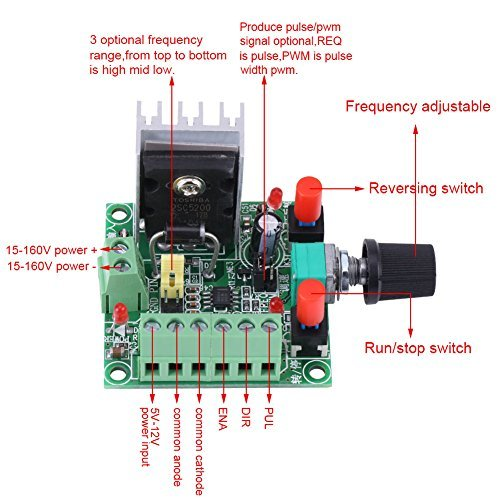 (Stepper Motor Controller PWM Pulse Signal Generator Speed Regulator Board,DC 15-160V/5-12V)
