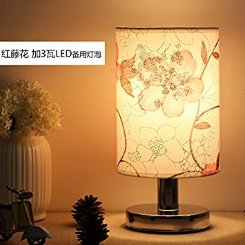 Amazon.com: Ythorecrdh European Style Warm Decoration ...