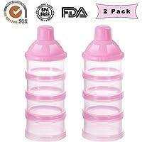 ForceSthrength Pinza per biberon Morsetto per Bottiglia per Latte per Bambini in PP Antiscivolo