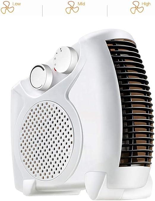 AGLZWY Mini Calentador Radiador De Escritorio 3 Modos Bajo Consumo ...
