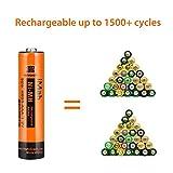 iMah AAA Rechargeable Batteries 1.2V 750mAh
