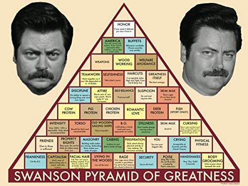 NBC Parks and Recreation Swanson Pyramid of Greatness Poster - 18