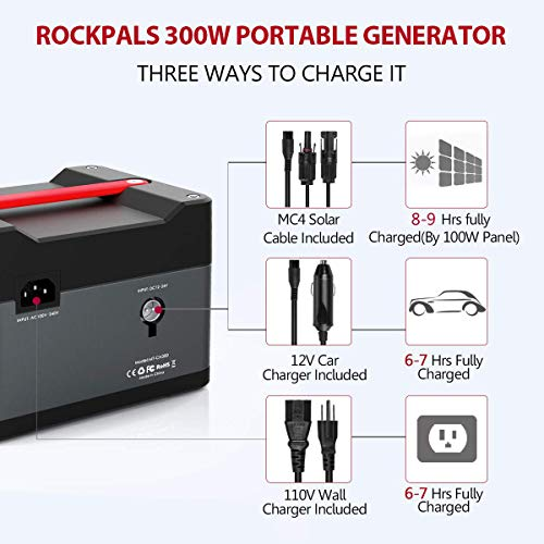 ROCKPALS 300W Portable Generator Lithium Portable Power Station, 280Wh CPAP Backup Battery Pack UPS Power Supply 110V AC Outlet, QC3.0 USB, 12V/24V DC, LED Flashlight for Camping, Home, Emergency by ROCKPALS (Image #5)