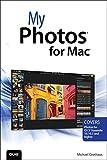 Apple Photo Album Softwares Review and Comparison