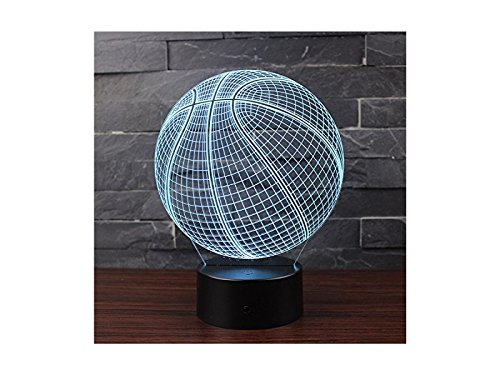 Young shinee Lampara Infantil Ilusión óptica en Forma de balón de ...