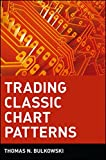 Trading Classic Chart Patterns