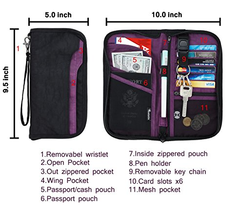 Travelambo Travel Wallet Passport Holder Wallet RFID Blocking Credit Card Holders for Men & Women (black/purple 2017)