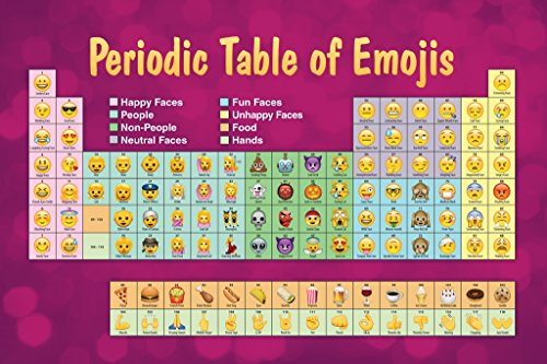 Emoji Meanings Symbols Poster