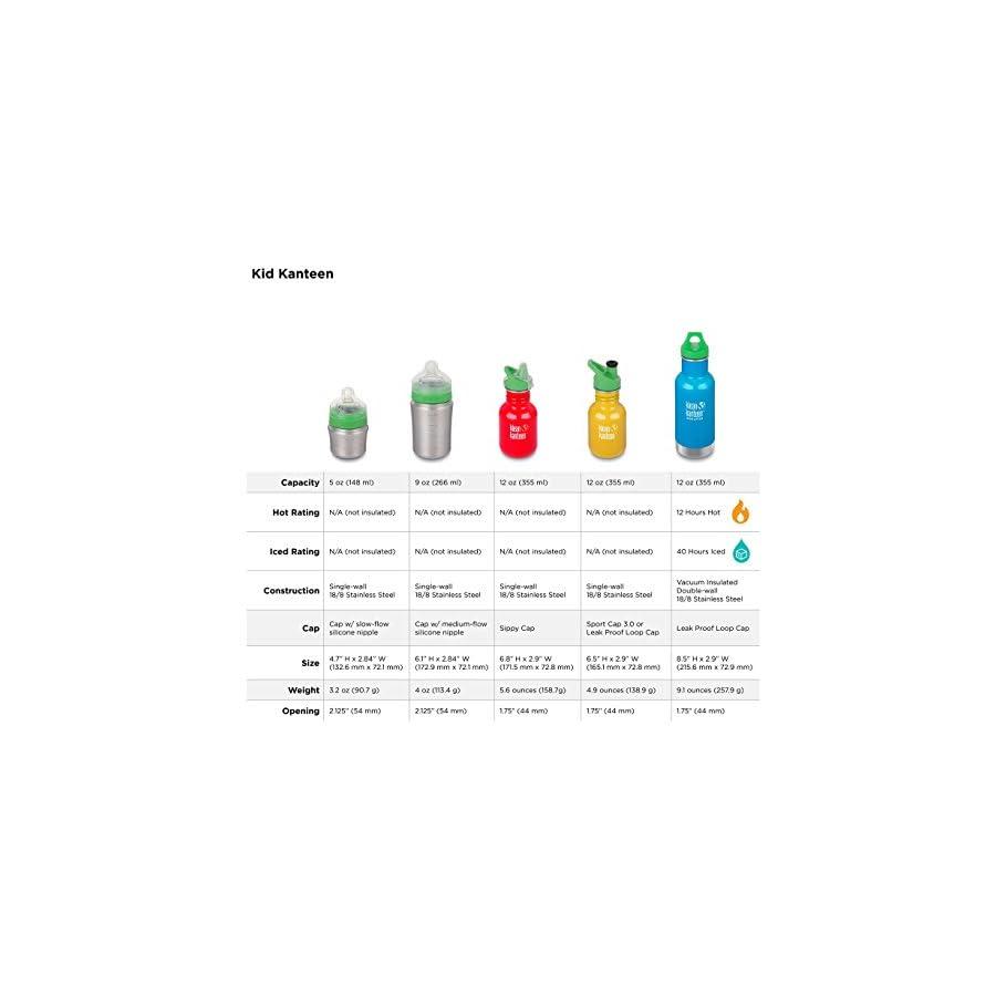 Klean Kanteen Kid Kanteen Classic Sport Single Wall Stainless Steel Kids Water Bottle with Sport Cap 3.0