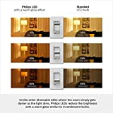 Philips LED 802389 myLiving Dimmable