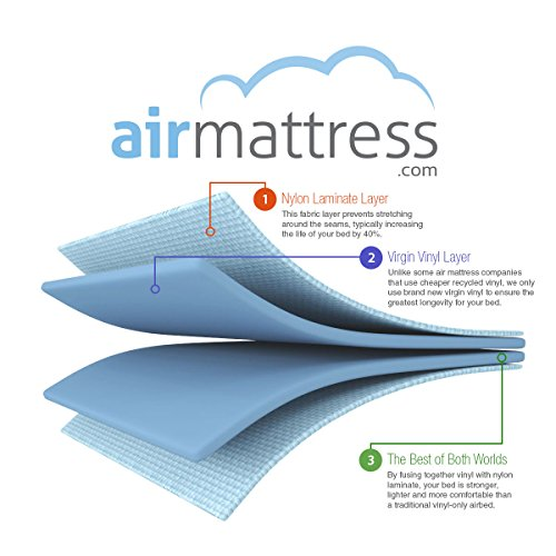 Air Mattress Full Size - Best Choice Raised Inflatable Bed with Fitted Sheet and Bed Skirt - Built-in High Capacity Airbed Pump