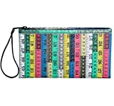 Large Wristlet Made of Measuring Tape Prime Gift idea for knitter sewer present for dress clothing designer design student teacher mom girlfriend who like sewing to sew upcycled architecture