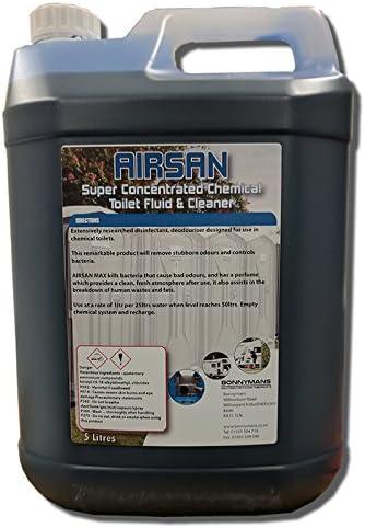 Líquido limpiador de WC químico Airsan para campings y caravanas ...