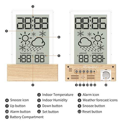 Beautlinks Station Météo sans Fil, Thermomètre Hygromètre Numériques Intérieur avec Prévision Météo, Température Humidité Intérieur, Affichage de l\'heure, Réveil et Grand Écran LCD