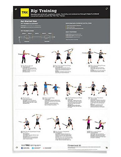 TRX Training - RIP Training Workout Poster, Ideal Exercise Guide for The TRX RIP Trainer
