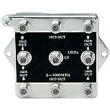 Channel Plus 2538 8-way Splitters/Combiner 1 GHz bandwidth - UNAVAILABLE