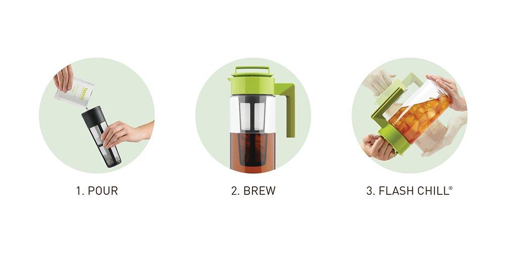Takeya Deluxe Iced Tea Beverage System, 2-Quart by Takeya (Image #3)