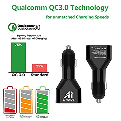 USB Car Charger, AI AIKENUO 48W Cars Adapter with Dual Ports Quick Charge 3.0, Fast Charging Auto Chargers for QC Devices, Android Phone,Samsung,iPhone,Tablets and More