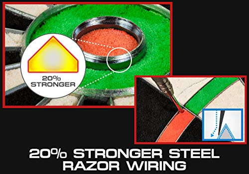 Winmau Blade 5 Bristle Dartboard Wiring and Reduced Bounce-Outs
