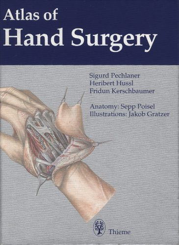 Atlas of Hand Surgery Pdf