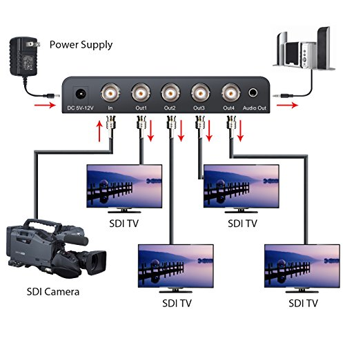 ESYNIC 4 Way SDI Splitter Repeater Full HD 1080P 1 in 4 Out Distribution with 3.5mm Jack Audio Supports SD-SDI, HD-SDI, 3G-SDI up to 1320 Ft by eSynic (Image #2)