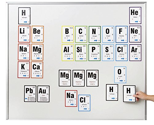 - Stick to Science - Magnetic Periodic Table Investigation